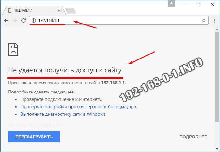 не удалось получить доступ к сайту 192.168.1.1 admin admin