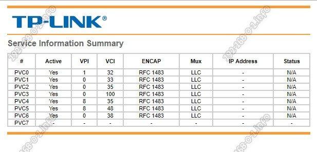 список adsl соединений тп-линк