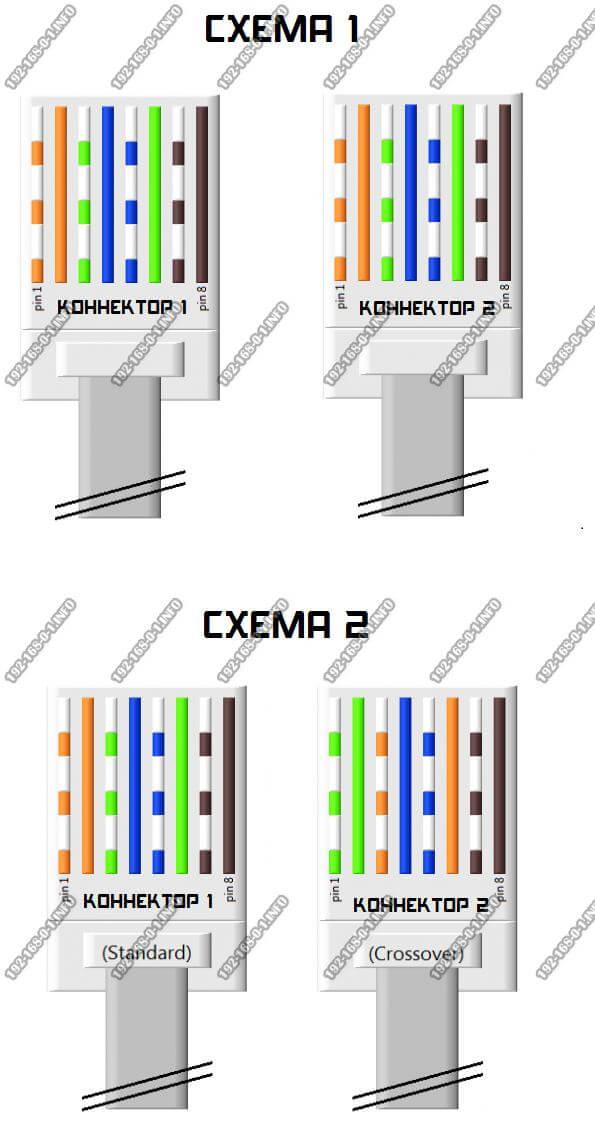 распиновка витой пары 8 проводов цветовая схема