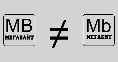 мегабиты и мегабайты