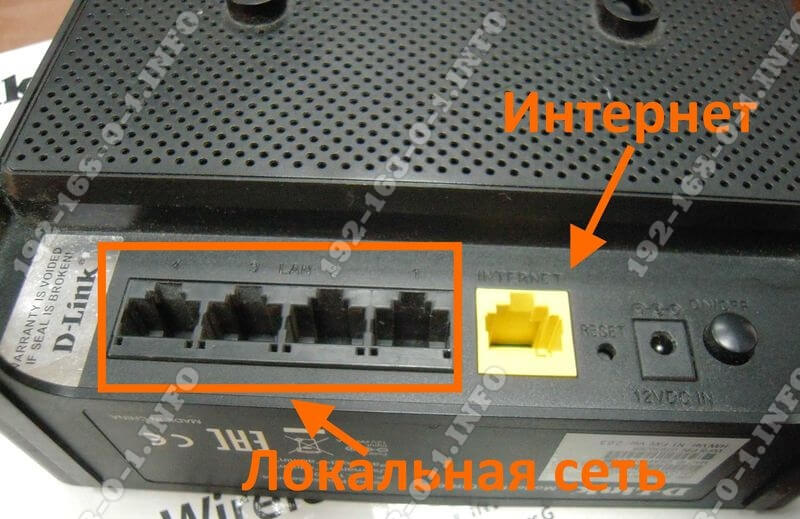куда на роутере включать кабель интернета