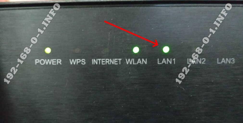 индикатор подключения к lan-порту