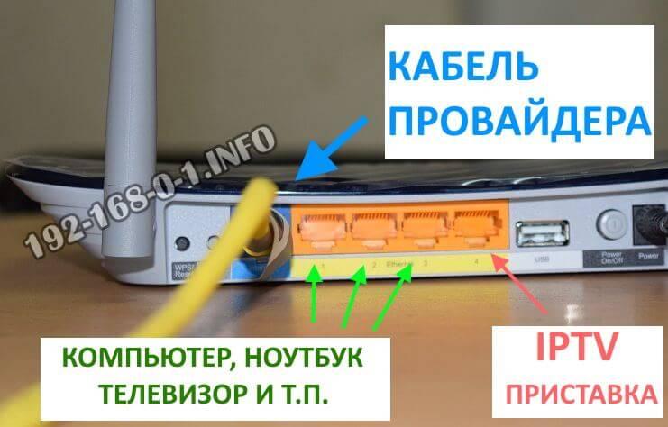 Как подключить роутер tp-link