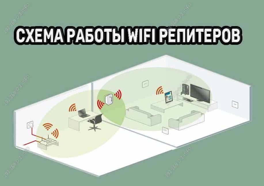 повторитель wifi сигнала репитер вай фай